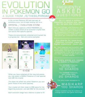 Pokemon-Go-evolution-guide-619x700