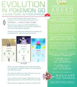 Pokemon-Go-evolution-guide-619x700
