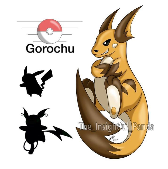 Gorochu Insightful Panda Design
